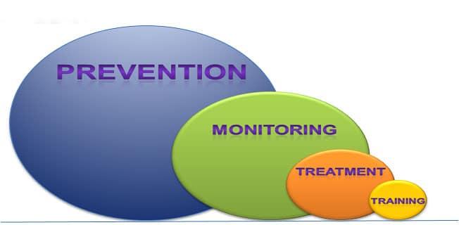 integrated-pest-management